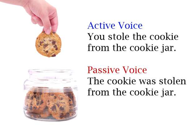 Active vs Passive Voice